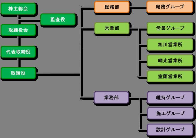 soshikizu2016
